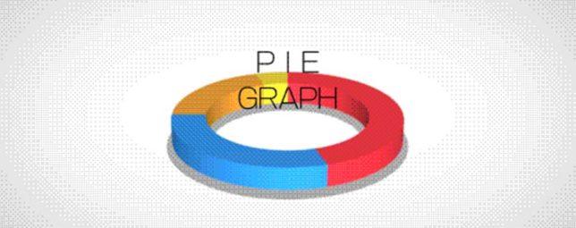 ae_pie_graph_title