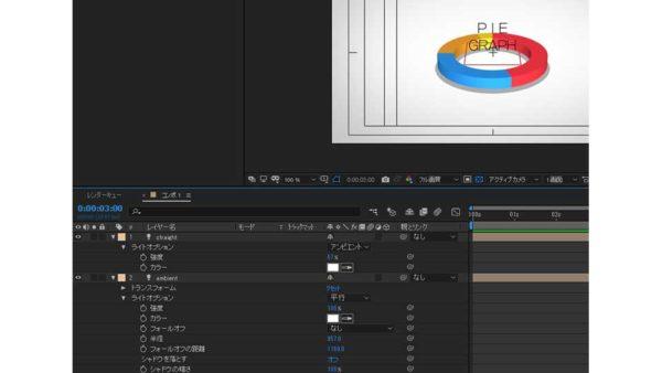 ae_pie_graph_03