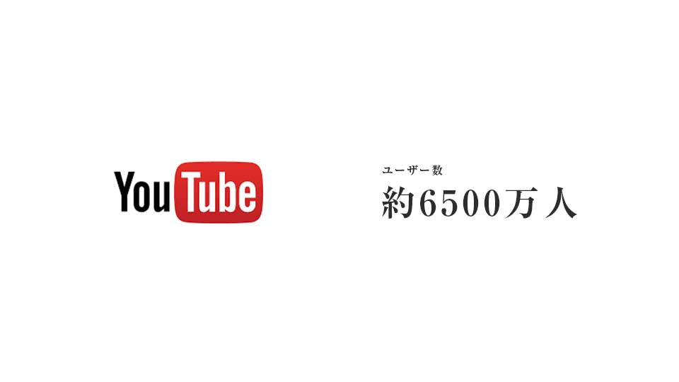 YouTubeのユーザー数